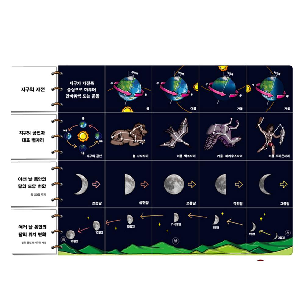 [과학교구]교과퍼즐 지구와 달의 운동